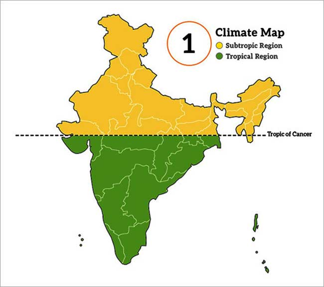 Indian-culture-Indian-Climate