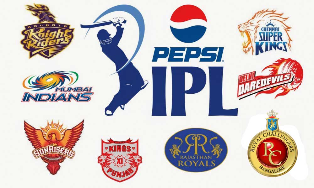 IPL teams 2015