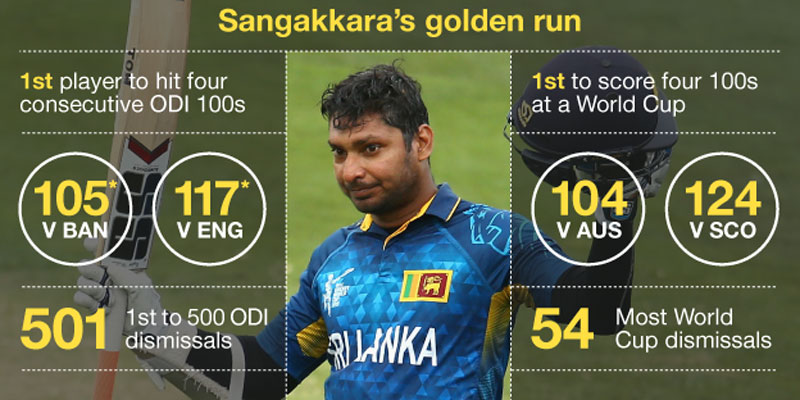 Highlights of Kumar Sangakkara's ODI career