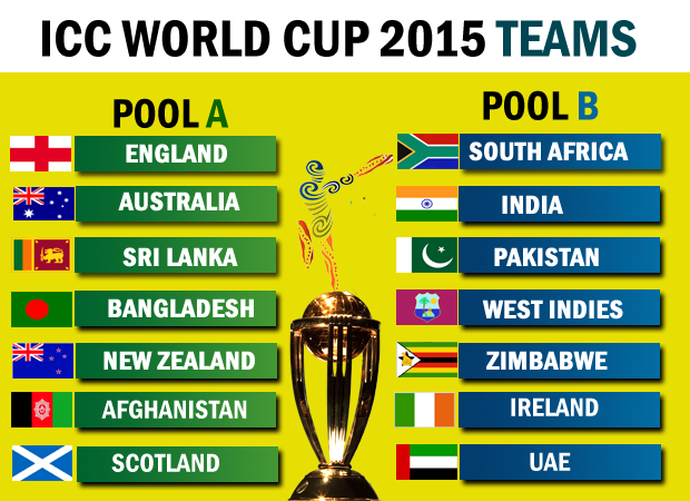 16 teams are participating in the 2015 ICC World Cup