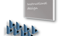 Instructional Design as a Career