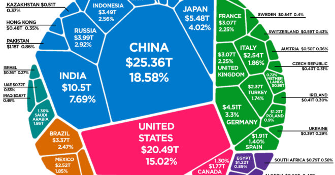 world-economy-US