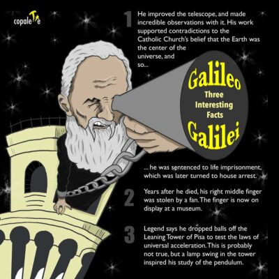 galileo-3-interesting-factabout galileo