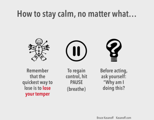 control of anger 3