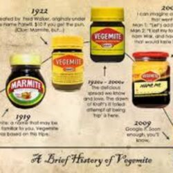 food of Australia Vegemite 2