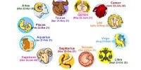 People's Secret Affair With Astrology